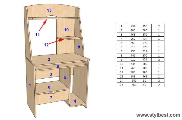 Компьютерный стол своими руками схема сборки
